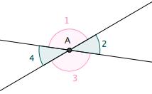 les differents angles en geometrie