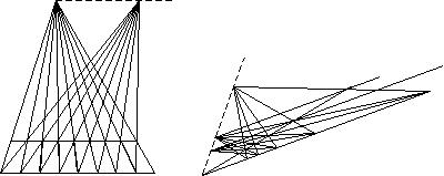 point de rencontre mathématique